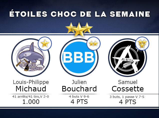Sem7 A19 Choc Ligue De Hockey Cosom